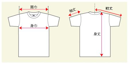 Tシャツの測り方